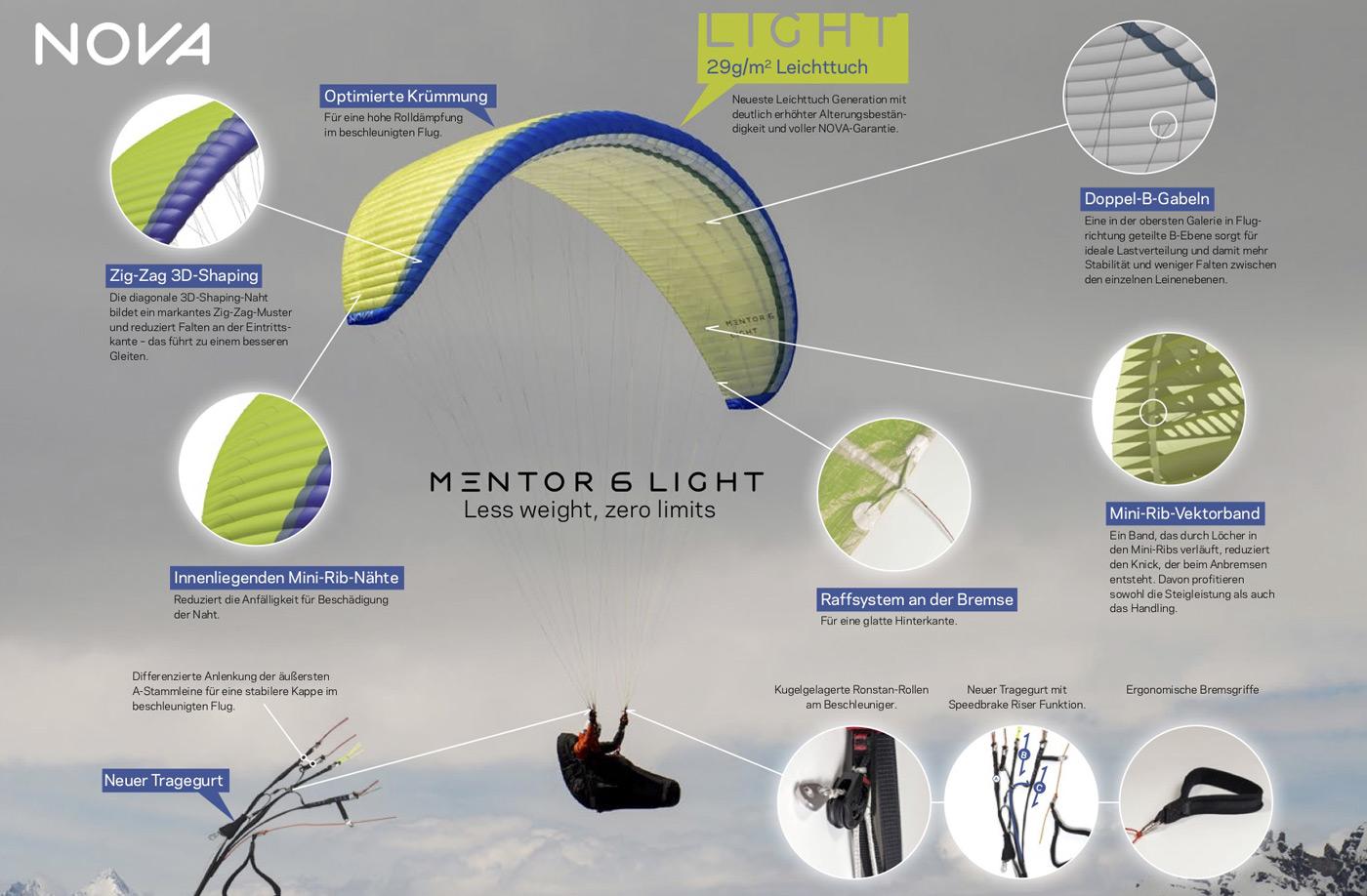 Ion 5 Light