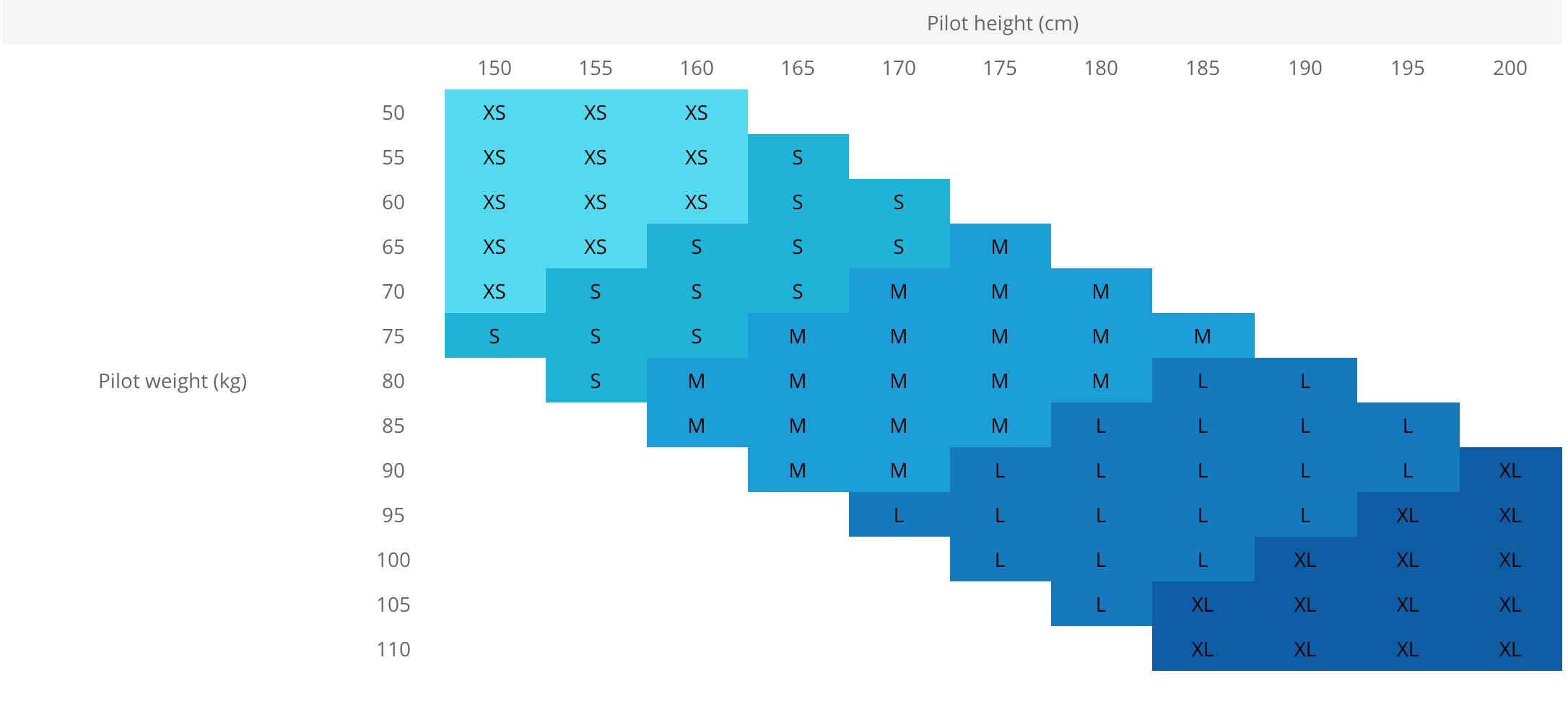 sizes-kortel-koncept